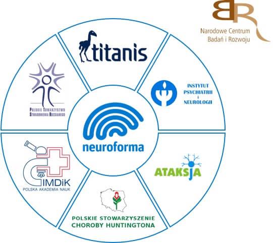 """""""Neuroforma"""" - kliniškai patikrinta reabilitacijos programa"""